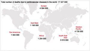 Source: World Heart Federation