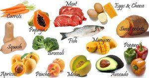 vitamin-a-sources